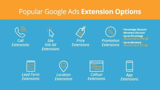 improve ctr google ads
