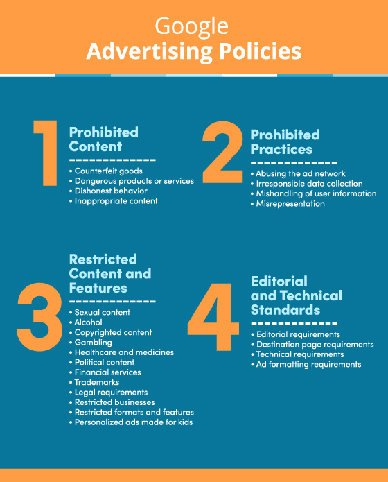 google ads disapproved reasons