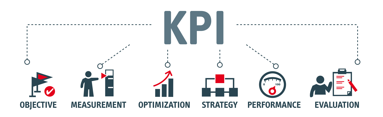 IT metrics and KPIs